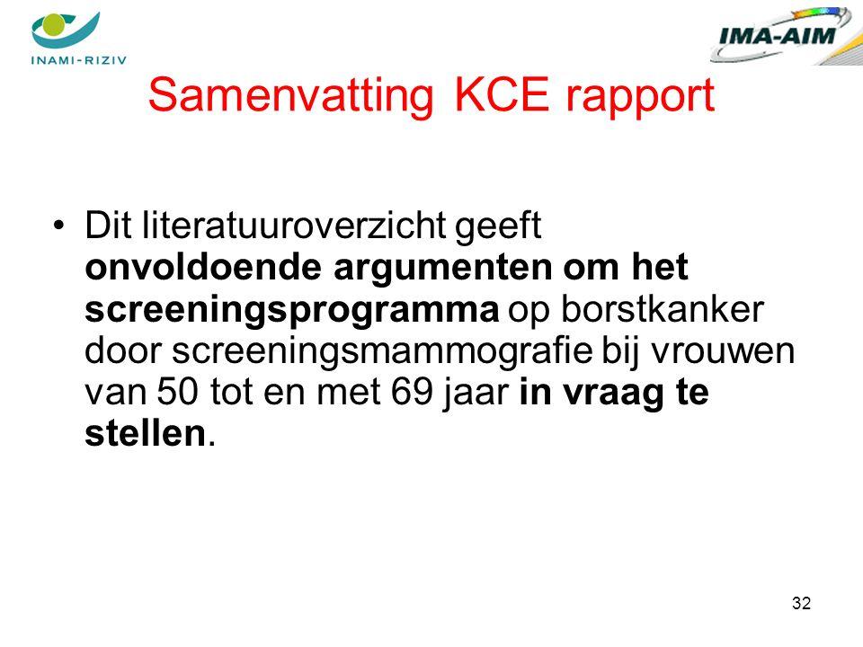 32 Samenvatting KCE rapport Dit literatuuroverzicht geeft onvoldoende argumenten om het screeningsprogramma op borstkanker door screeningsmammografie bij vrouwen van 50 tot en met 69 jaar in vraag te stellen.
