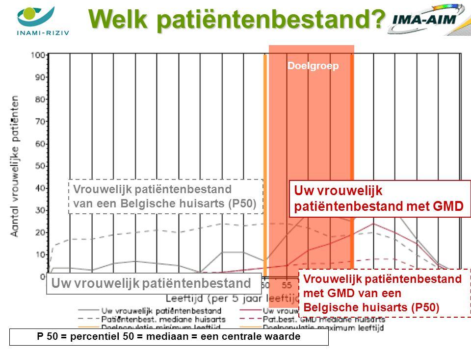 37 Uw vrouwelijk patiëntenbestand Welk patiëntenbestand.