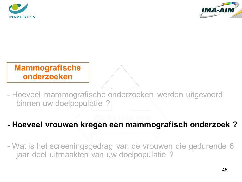 45 Mammografische onderzoeken Welke info voor de arts.