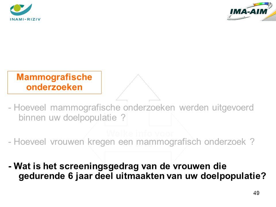 49 Mammografische onderzoeken Welke info voor de arts.
