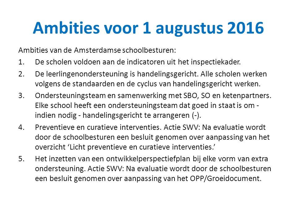 Ambities voor 1 augustus 2016 Ambities van de Amsterdamse schoolbesturen: 1.De scholen voldoen aan de indicatoren uit het inspectiekader.