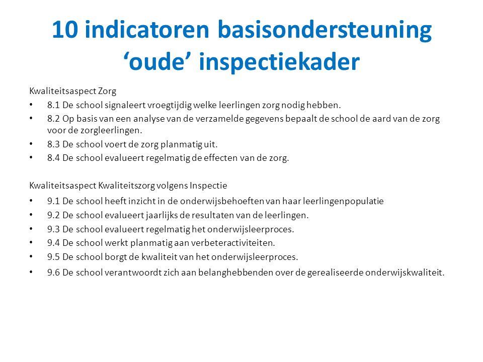 10 indicatoren basisondersteuning 'oude' inspectiekader Kwaliteitsaspect Zorg 8.1 De school signaleert vroegtijdig welke leerlingen zorg nodig hebben.
