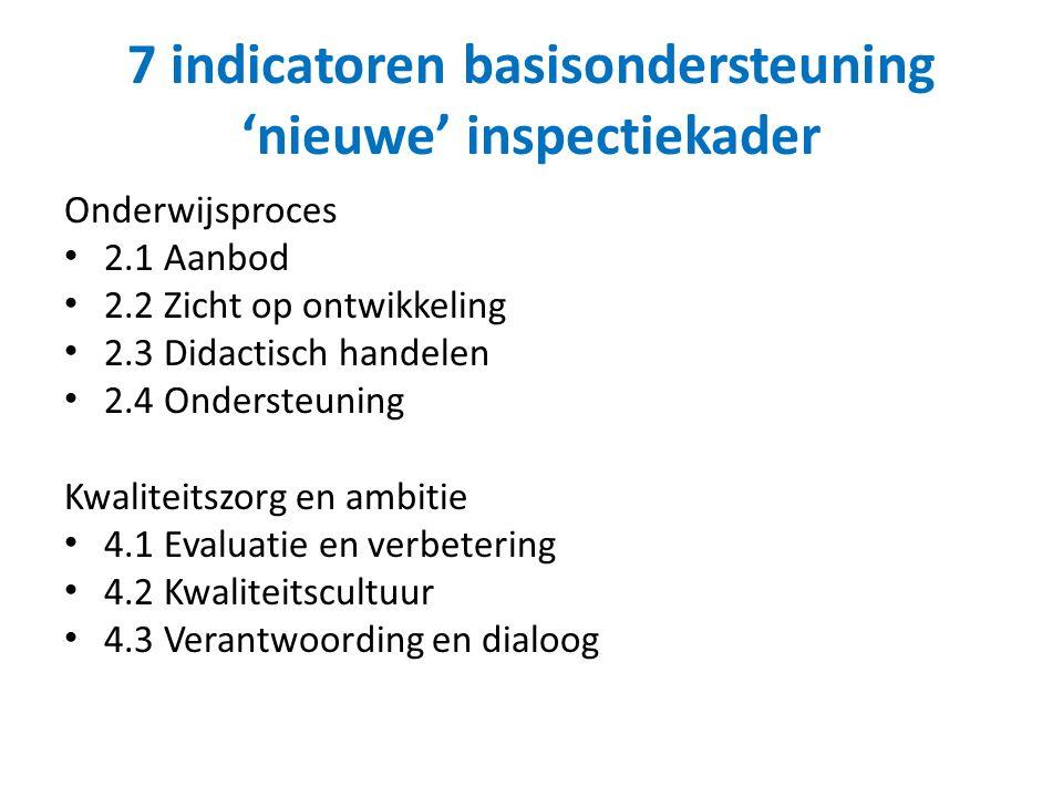 7 indicatoren basisondersteuning 'nieuwe' inspectiekader Onderwijsproces 2.1 Aanbod 2.2 Zicht op ontwikkeling 2.3 Didactisch handelen 2.4 Ondersteuning Kwaliteitszorg en ambitie 4.1 Evaluatie en verbetering 4.2 Kwaliteitscultuur 4.3 Verantwoording en dialoog
