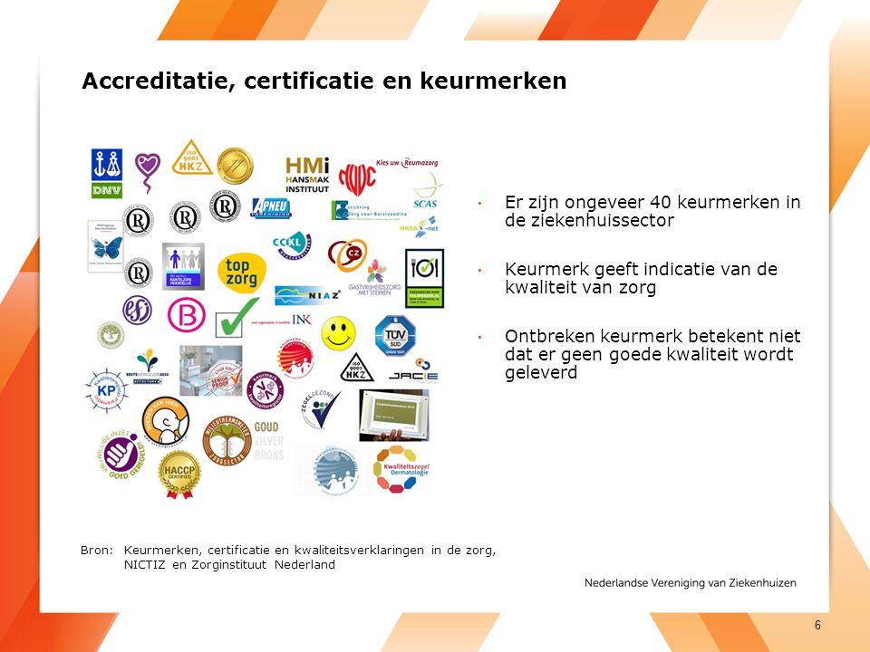Accreditatie, certificatie en keurmerken Er zijn ongeveer 40 keurmerken in de ziekenhuissector Keurmerk geeft indicatie van de kwaliteit van zorg Ontbreken keurmerk betekent niet dat er geen goede kwaliteit wordt geleverd Bron: Keurmerken, certificatie en kwaliteitsverklaringen in de zorg, NICTIZ en Zorginstituut Nederland 6