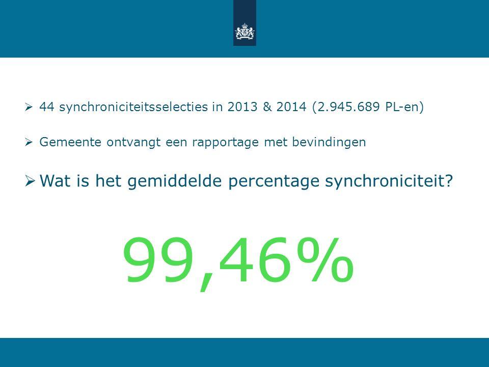  44 synchroniciteitsselecties in 2013 & 2014 (2.945.689 PL-en)  Gemeente ontvangt een rapportage met bevindingen  Wat is het gemiddelde percentage