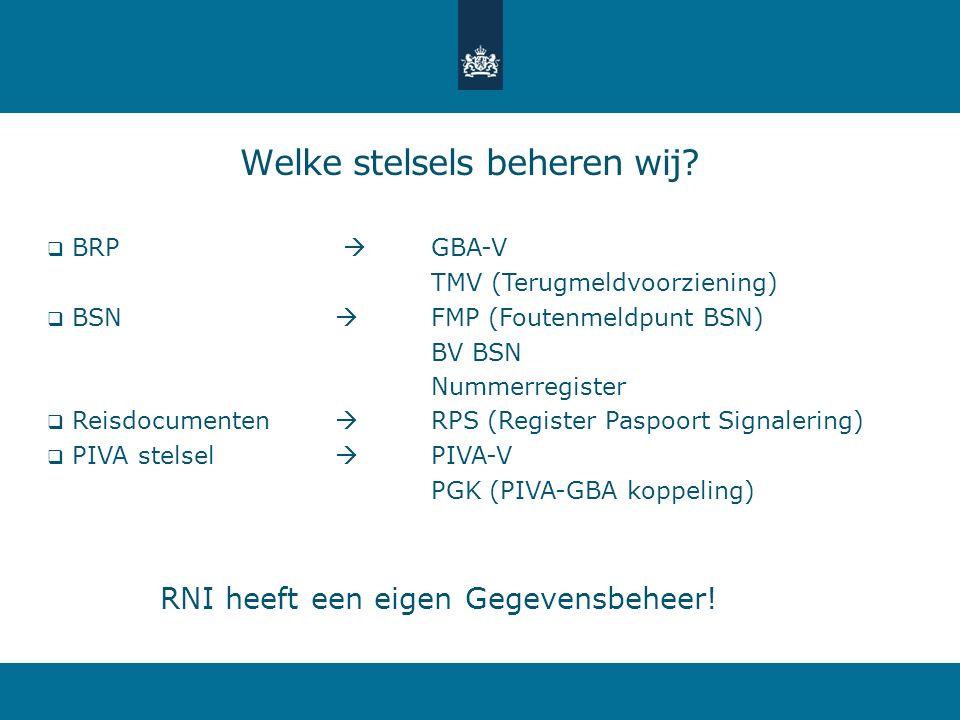 Welke stelsels beheren wij?  BRP  GBA-V TMV (Terugmeldvoorziening)  BSN  FMP (Foutenmeldpunt BSN) BV BSN Nummerregister  Reisdocumenten  RPS (Re