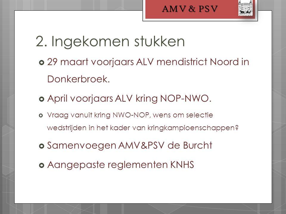  29 maart voorjaars ALV mendistrict Noord in Donkerbroek.  April voorjaars ALV kring NOP-NWO.  Vraag vanuit kring NWO-NOP, wens om selectie wedstri