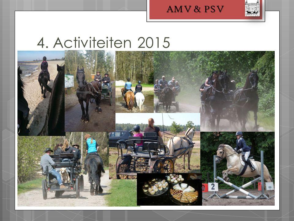 4. Activiteiten 2015 AMV & PSV