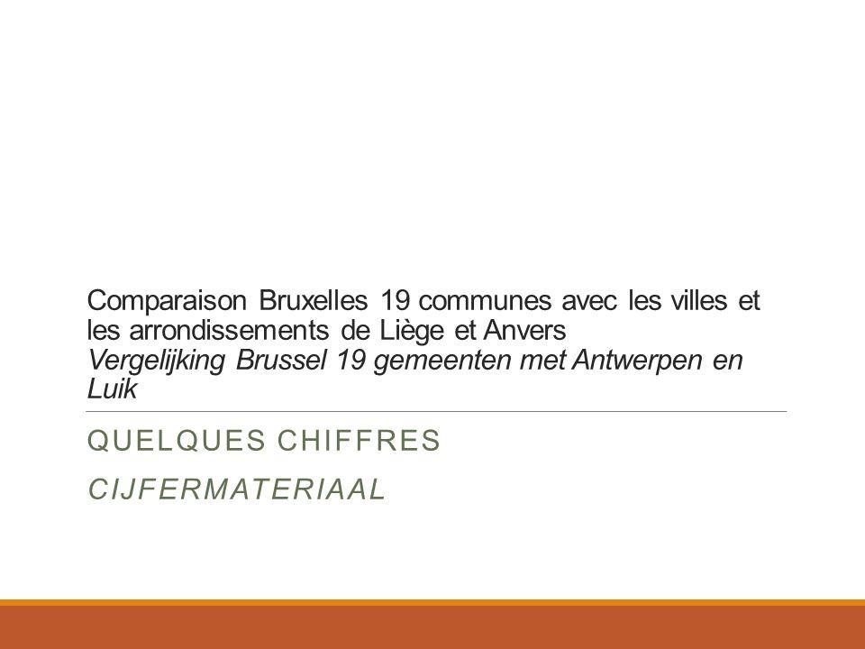 Comparaison Bruxelles 19 communes avec les villes et les arrondissements de Liège et Anvers Vergelijking Brussel 19 gemeenten met Antwerpen en Luik QUELQUES CHIFFRES CIJFERMATERIAAL