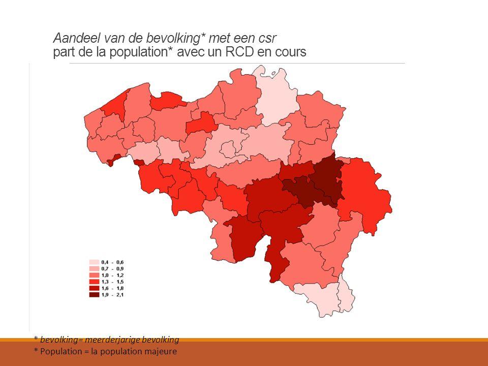 Aandeel van de bevolking* met een csr part de la population* avec un RCD en cours * bevolking= meerderjarige bevolking * Population = la population majeure