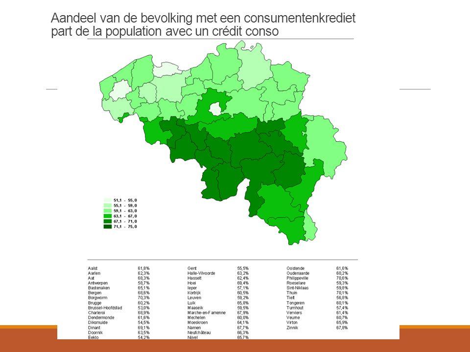 Aandeel van de bevolking met een consumentenkrediet part de la population avec un crédit conso