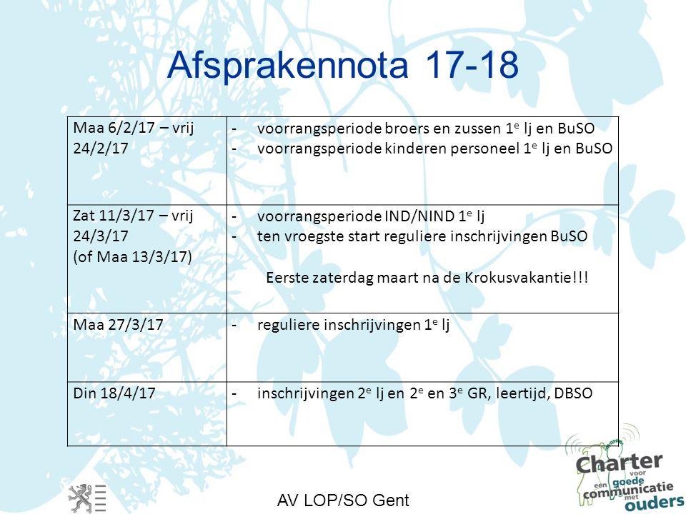AV LOP/SO Gent Afsprakennota 17-18 Maa 6/2/17 – vrij 24/2/17 -voorrangsperiode broers en zussen 1 e lj en BuSO -voorrangsperiode kinderen personeel 1 e lj en BuSO Zat 11/3/17 – vrij 24/3/17 (of Maa 13/3/17) -voorrangsperiode IND/NIND 1 e lj -ten vroegste start reguliere inschrijvingen BuSO Eerste zaterdag maart na de Krokusvakantie!!.