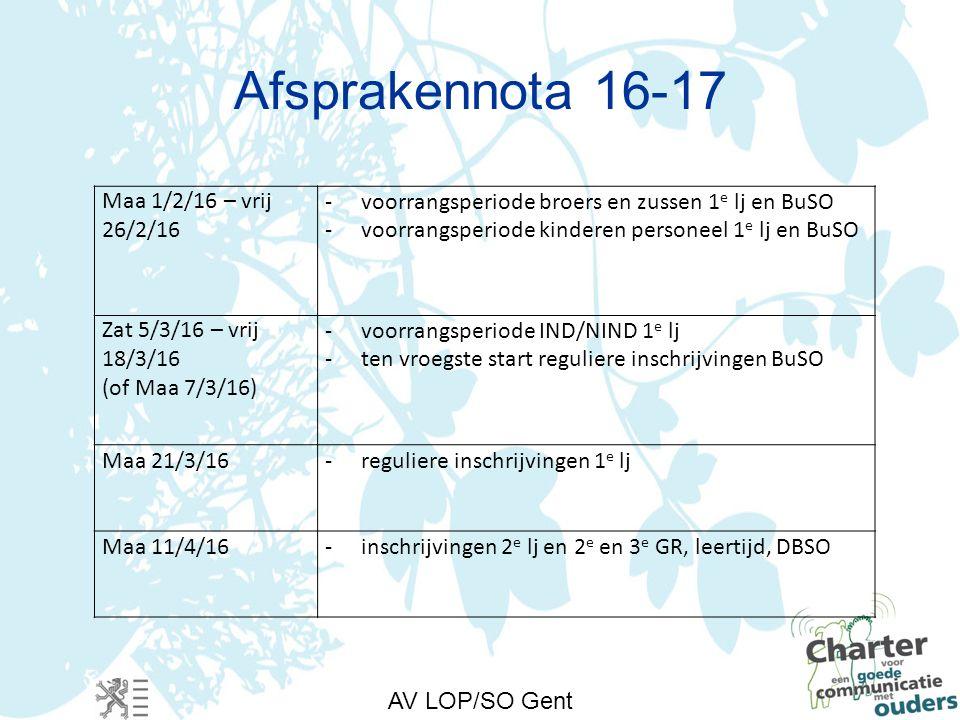AV LOP/SO Gent Afsprakennota 16-17 Maa 1/2/16 – vrij 26/2/16 -voorrangsperiode broers en zussen 1 e lj en BuSO -voorrangsperiode kinderen personeel 1 e lj en BuSO Zat 5/3/16 – vrij 18/3/16 (of Maa 7/3/16) -voorrangsperiode IND/NIND 1 e lj -ten vroegste start reguliere inschrijvingen BuSO Maa 21/3/16-reguliere inschrijvingen 1 e lj Maa 11/4/16-inschrijvingen 2 e lj en 2 e en 3 e GR, leertijd, DBSO