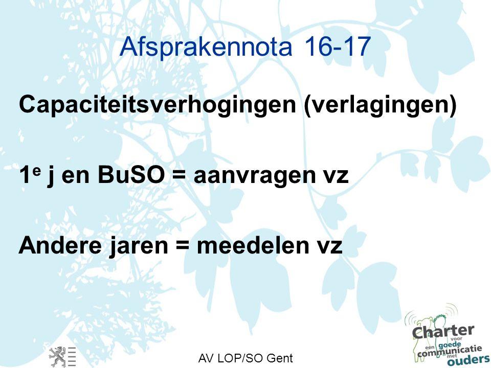 AV LOP/SO Gent Afsprakennota 16-17 Communicatie capaciteit 1 e j en BuSO 22/1/16 cap en streefnormen (SO) cap en vrije plaatsen (BuSO) 02/3/16 vrije plaatsen (IND/NIND) 18/3/16 vrije plaatsen