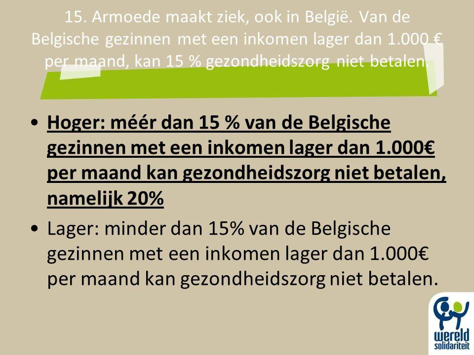 15. Armoede maakt ziek, ook in België. Van de Belgische gezinnen met een inkomen lager dan 1.000 € per maand, kan 15 % gezondheidszorg niet betalen. H