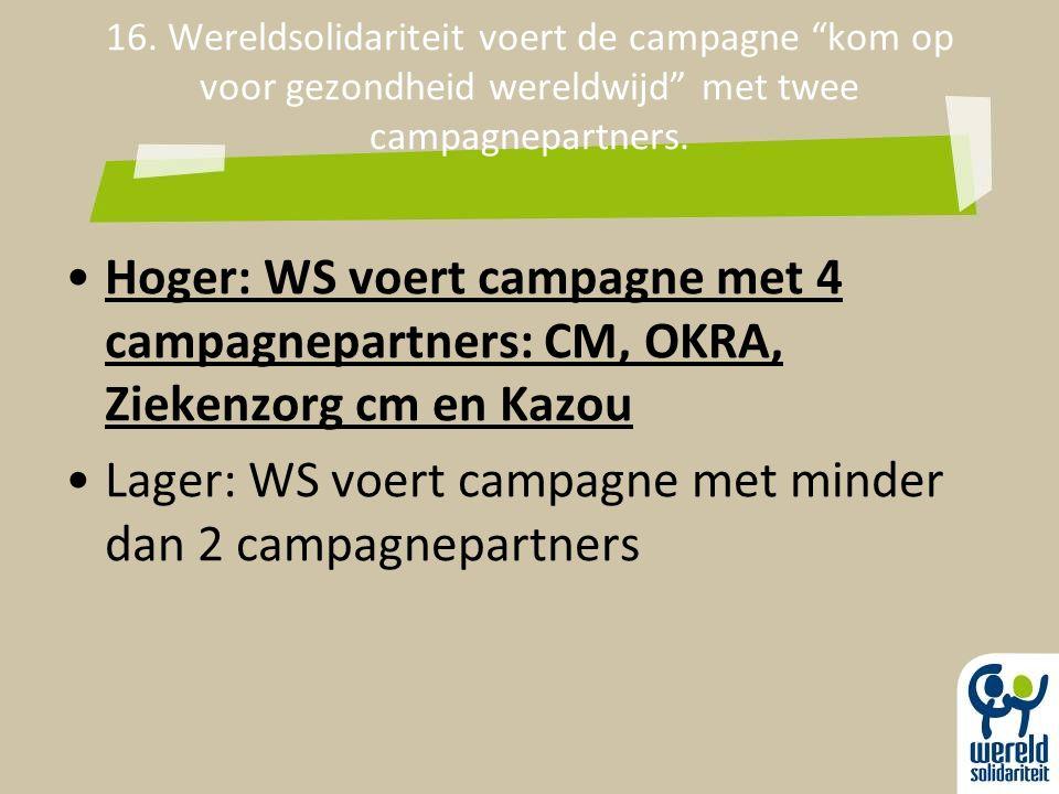 """16. Wereldsolidariteit voert de campagne """"kom op voor gezondheid wereldwijd"""" met twee campagnepartners. Hoger: WS voert campagne met 4 campagnepartner"""