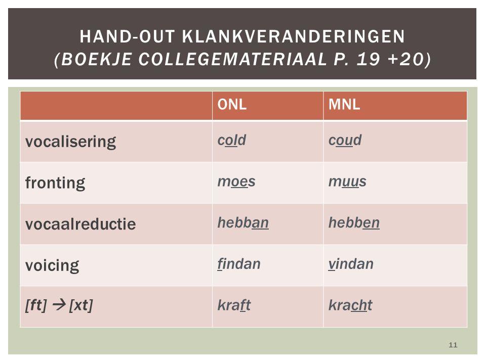 Tekstmateriaal college 2 Kijk opnieu (Karel ende Welke klan kverandering vindt er plaats in de volgende woordparen? a)hebban – hebben = vocaalreductie