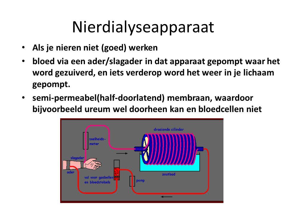 Nierdialyseapparaat Als je nieren niet (goed) werken bloed via een ader/slagader in dat apparaat gepompt waar het word gezuiverd, en iets verderop wor