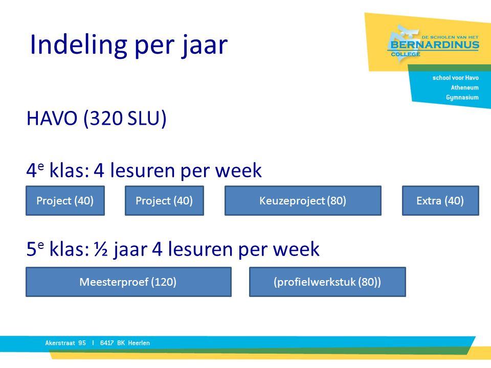 HAVO (320 SLU) 4 e klas: 4 lesuren per week 5 e klas: ½ jaar 4 lesuren per week Indeling per jaar Project (40) Keuzeproject (80) Meesterproef (120) Ex