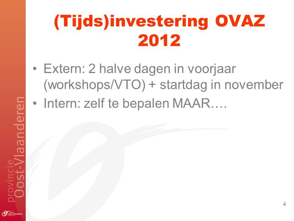 Extern: 2 halve dagen in voorjaar (workshops/VTO) + startdag in november Intern: zelf te bepalen MAAR….