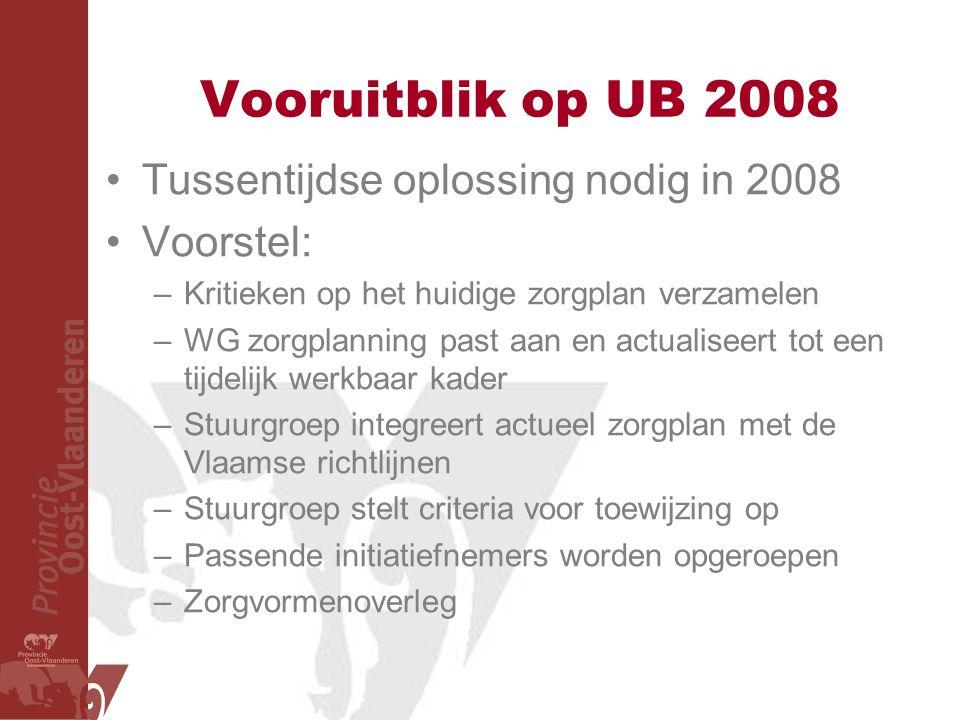 Vooruitblik op UB 2008 Tussentijdse oplossing nodig in 2008 Voorstel: –Kritieken op het huidige zorgplan verzamelen –WG zorgplanning past aan en actualiseert tot een tijdelijk werkbaar kader –Stuurgroep integreert actueel zorgplan met de Vlaamse richtlijnen –Stuurgroep stelt criteria voor toewijzing op –Passende initiatiefnemers worden opgeroepen –Zorgvormenoverleg