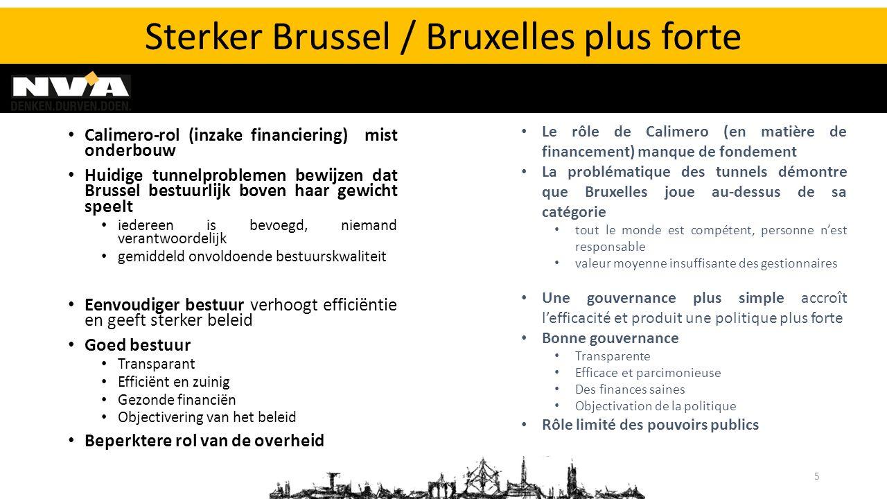 Calimero-rol (inzake financiering) mist onderbouw Huidige tunnelproblemen bewijzen dat Brussel bestuurlijk boven haar gewicht speelt iedereen is bevoe