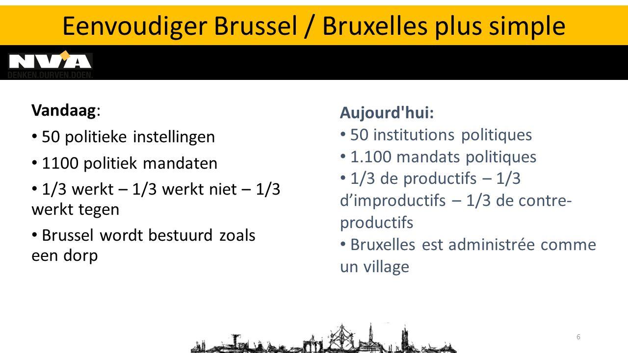 Vandaag: 50 politieke instellingen 1100 politiek mandaten 1/3 werkt – 1/3 werkt niet – 1/3 werkt tegen Brussel wordt bestuurd zoals een dorp Aujourd'h