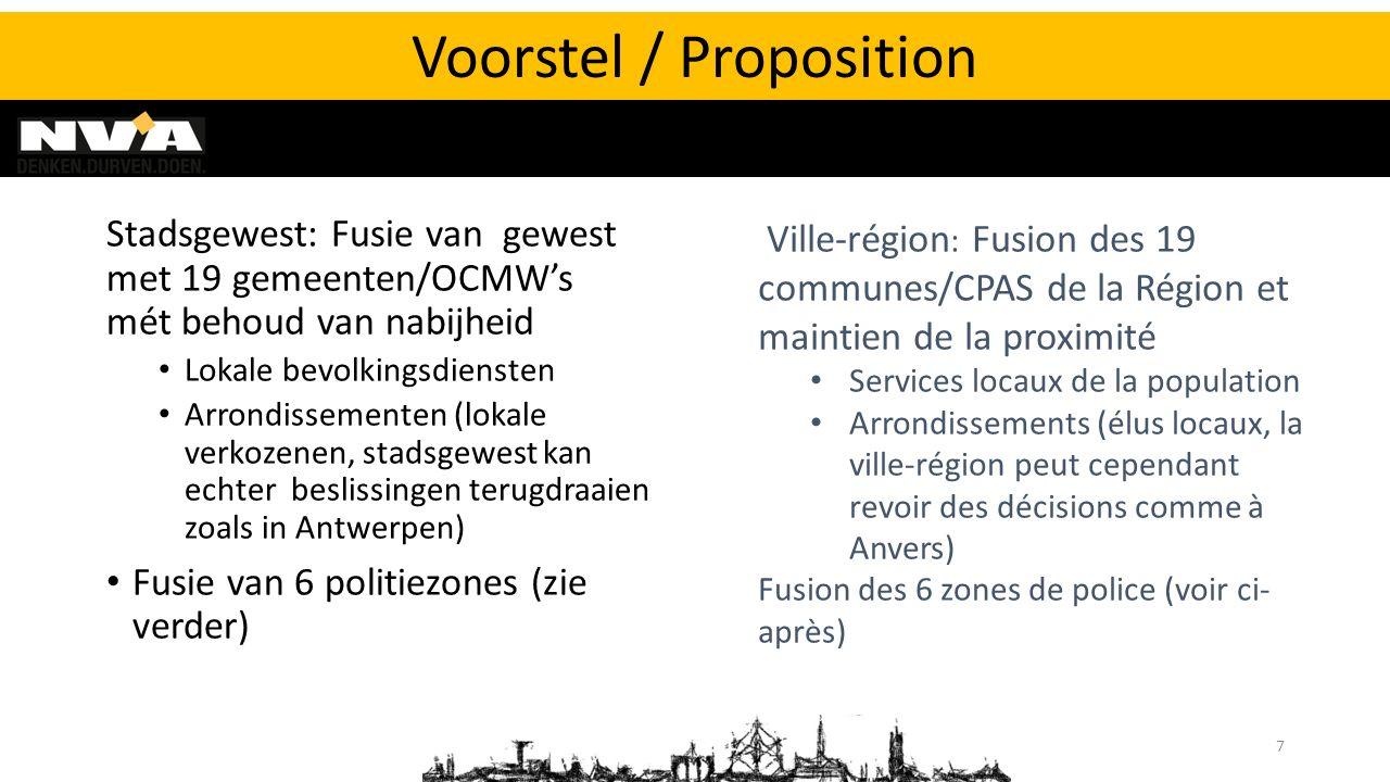 Stadsgewest: Fusie van gewest met 19 gemeenten/OCMW's mét behoud van nabijheid Lokale bevolkingsdiensten Arrondissementen (lokale verkozenen, stadsgew