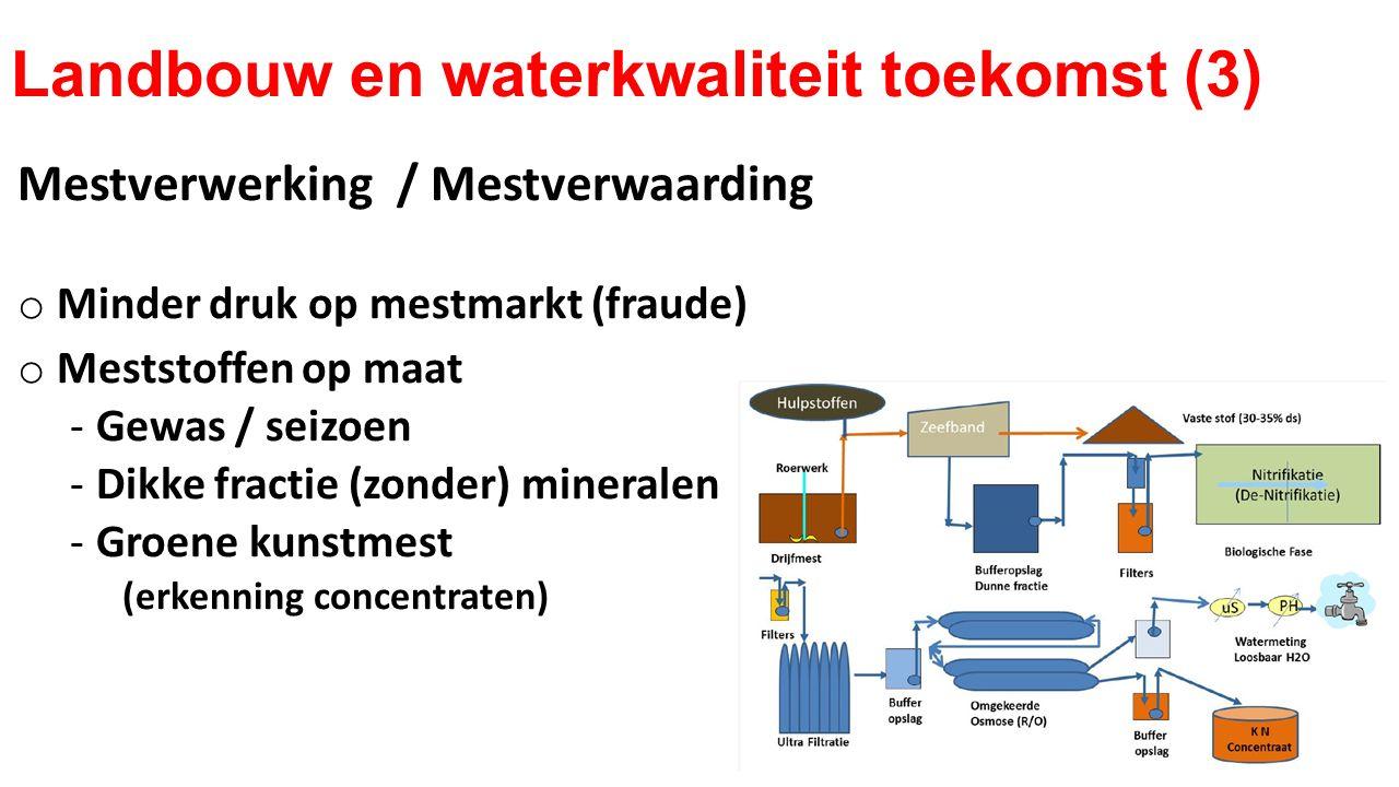 Landbouw en waterkwaliteit toekomst (3) Mestverwerking / Mestverwaarding o Minder druk op mestmarkt (fraude) o Meststoffen op maat ‐Gewas / seizoen ‐D