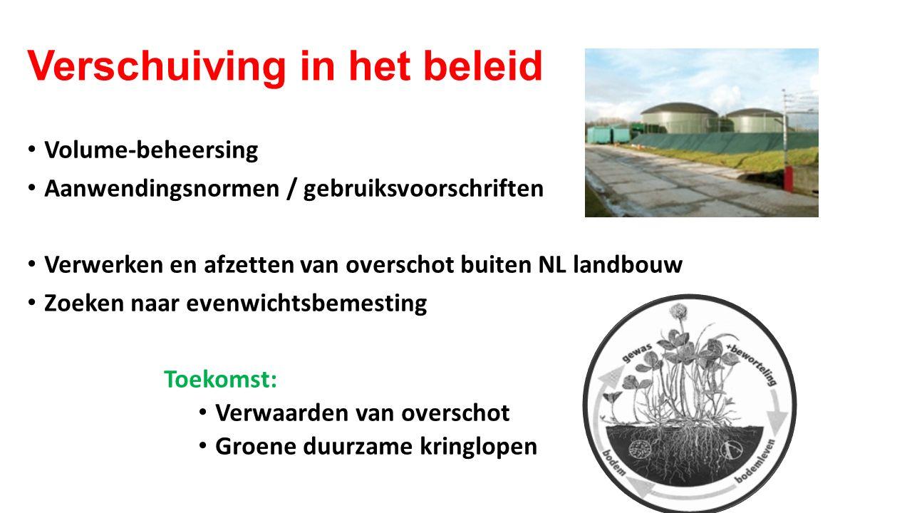 Verschuiving in het beleid Volume-beheersing Aanwendingsnormen / gebruiksvoorschriften Verwerken en afzetten van overschot buiten NL landbouw Zoeken n