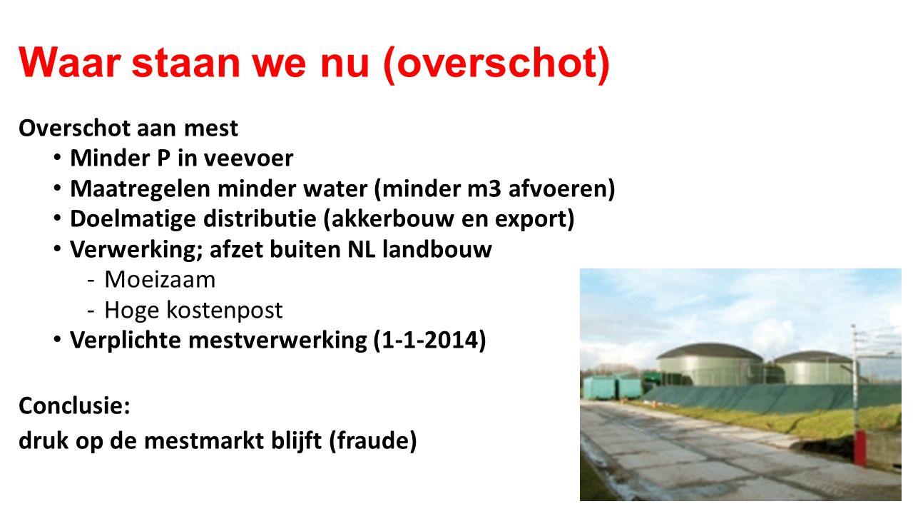Waar staan we nu (overschot) Overschot aan mest Minder P in veevoer Maatregelen minder water (minder m3 afvoeren) Doelmatige distributie (akkerbouw en