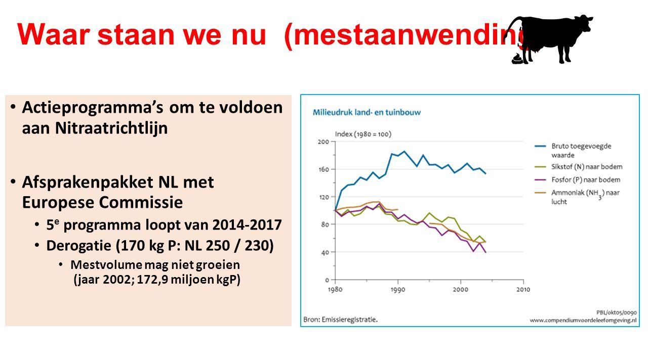Waar staan we nu (mestaanwending) Actieprogramma's om te voldoen aan Nitraatrichtlijn Afsprakenpakket NL met Europese Commissie 5 e programma loopt va