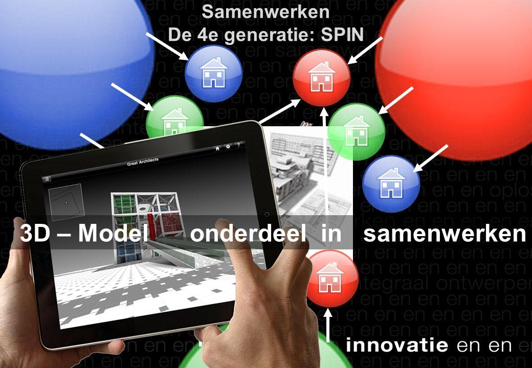 Samenwerken De 4e generatie: SPIN 3D – Model onderdeel in samenwerken