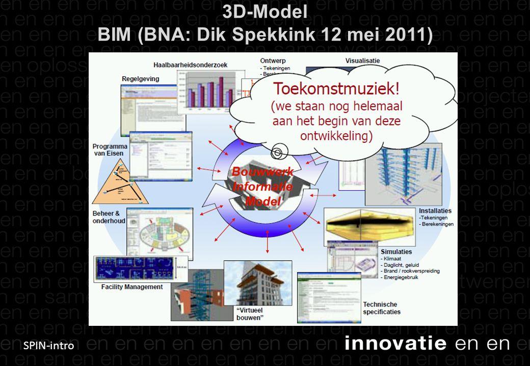SPIN-intro 6 3D-Model BIM (BNA: Dik Spekkink 12 mei 2011)