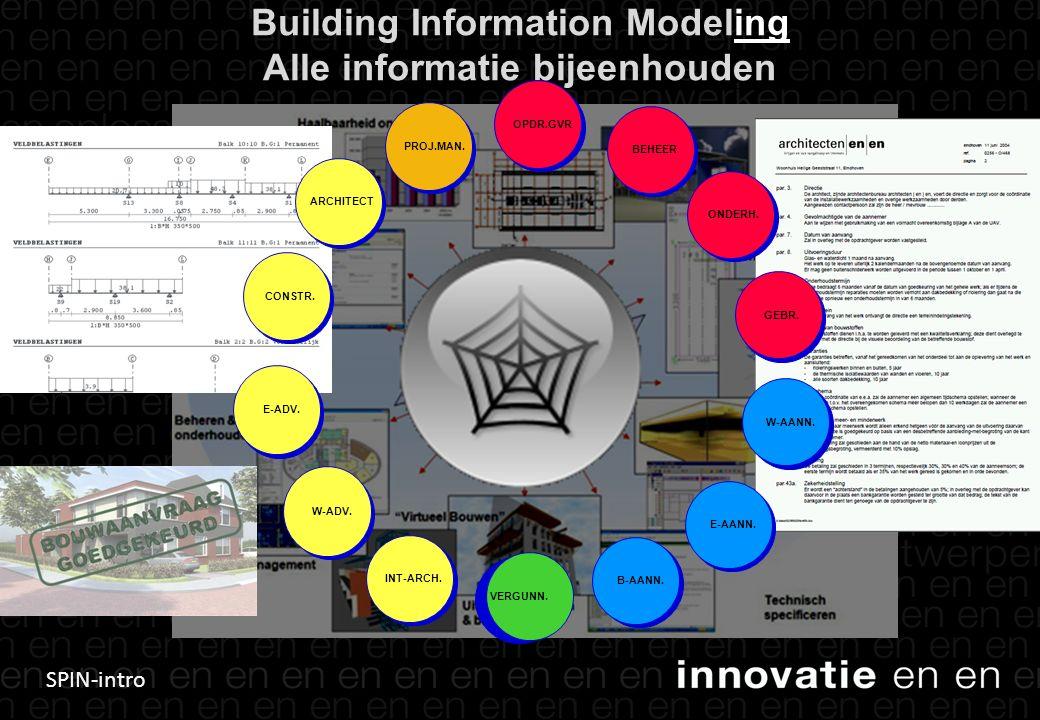 SPIN-intro 7 Building Information Modeling Alle informatie bijeenhouden ARCHITECT PROJ.MAN.