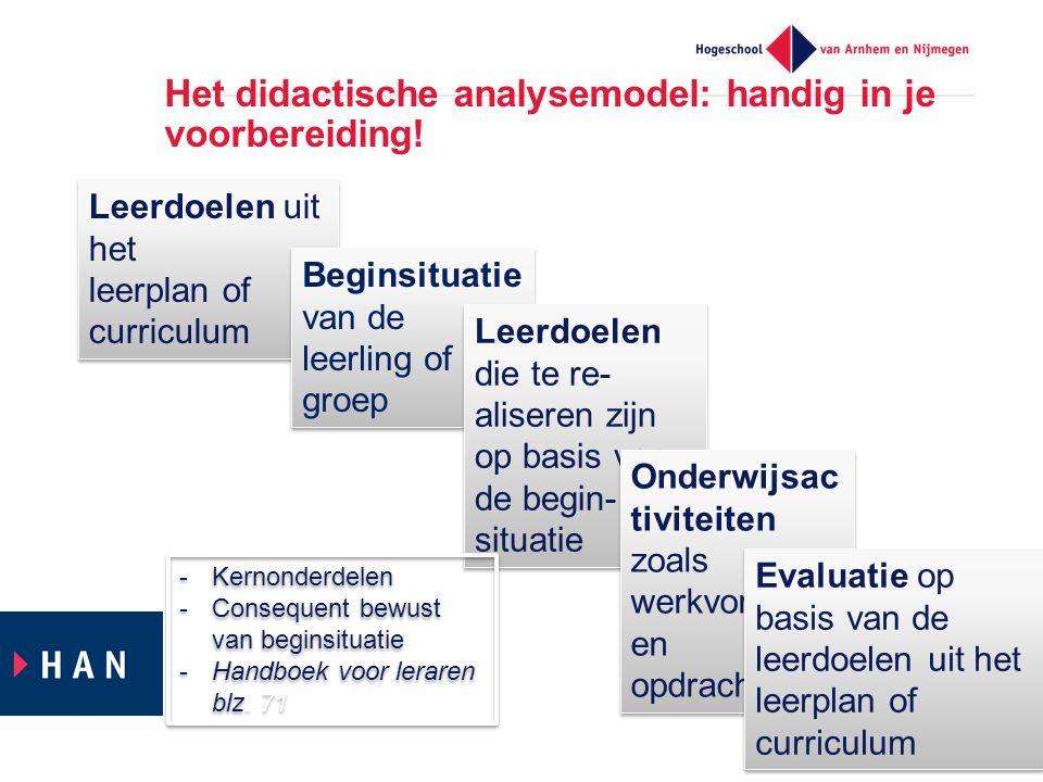Het didactische analysemodel: handig in je voorbereiding.