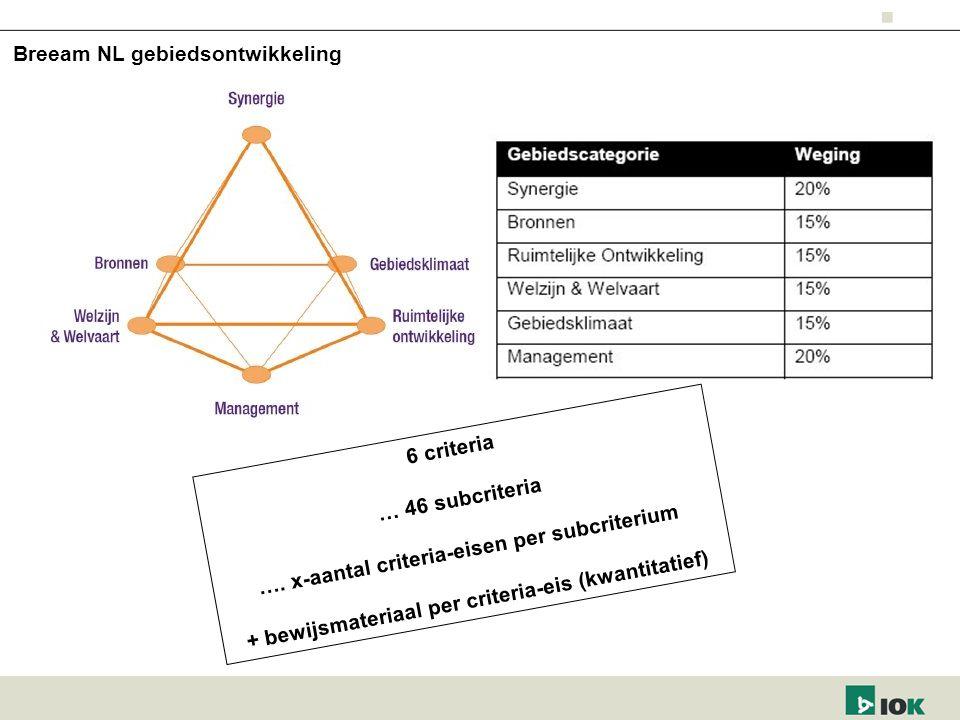 Breeam NL gebiedsontwikkeling 6 criteria … 46 subcriteria ….