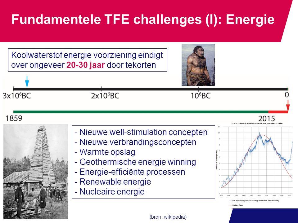 - Nieuwe well-stimulation concepten - Nieuwe verbrandingsconcepten - Warmte opslag - Geothermische energie winning - Energie-efficiënte processen - Renewable energie - Nucleaire energie Koolwaterstof energie voorziening eindigt over ongeveer 20-30 jaar door tekorten (bron: wikipedia)