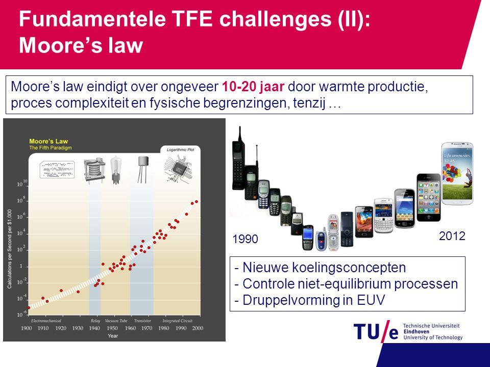 Fundamentele TFE challenges (II): Moore's law - Nieuwe koelingsconcepten - Controle niet-equilibrium processen - Druppelvorming in EUV 2012 1990 Moore