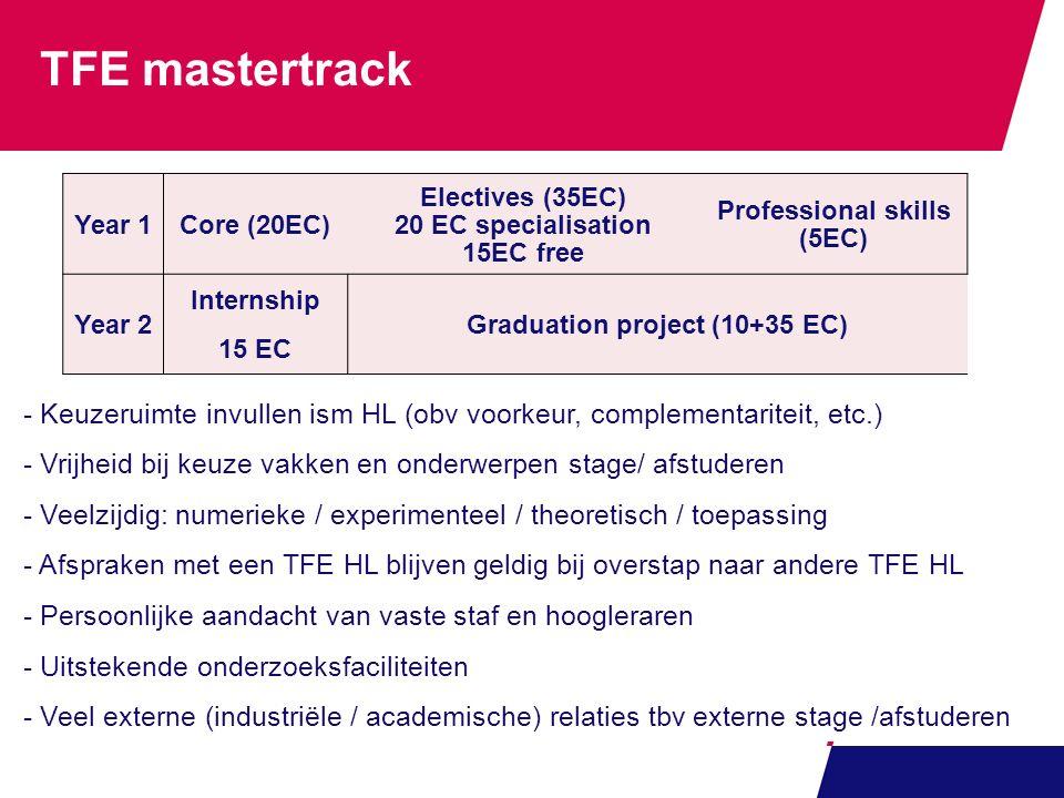 TFE mastertrack - Keuzeruimte invullen ism HL (obv voorkeur, complementariteit, etc.) - Vrijheid bij keuze vakken en onderwerpen stage/ afstuderen - V