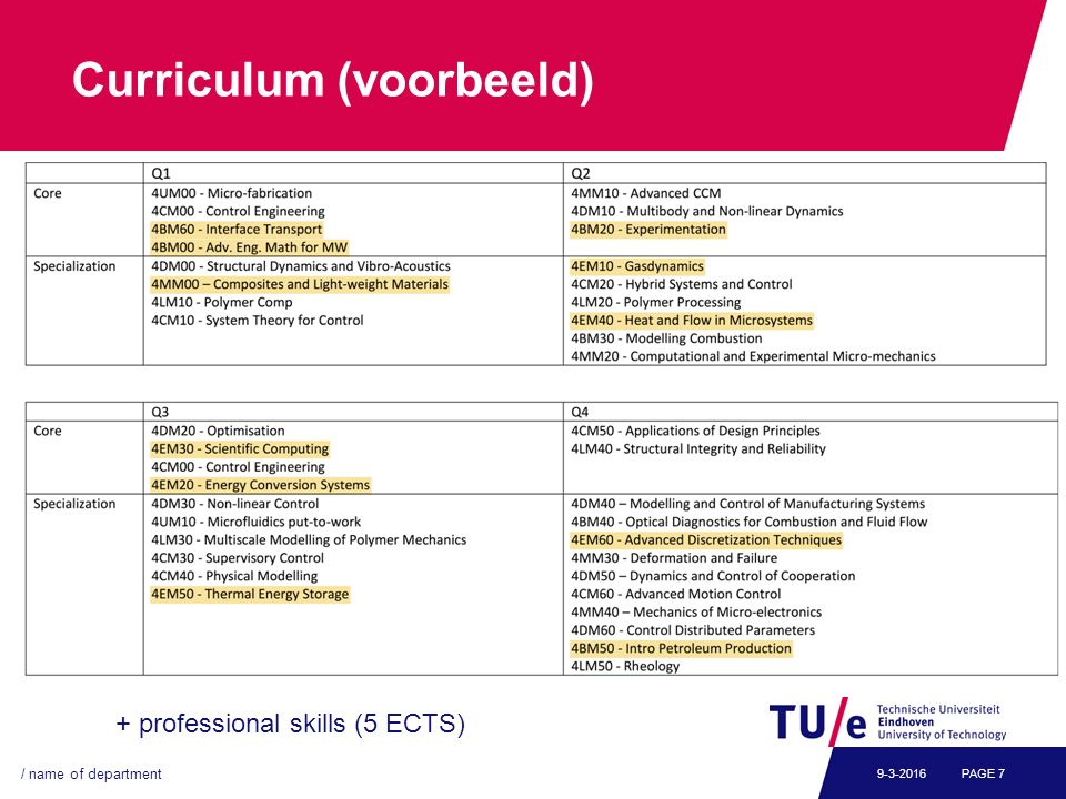 Curriculum (voorbeeld) / name of department PAGE 79-3-2016 + professional skills (5 ECTS)