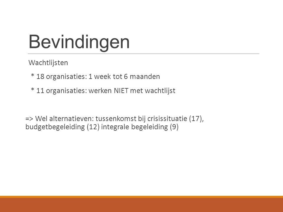 Bevindingen Wachtlijsten * 18 organisaties: 1 week tot 6 maanden * 11 organisaties: werken NIET met wachtlijst => Wel alternatieven: tussenkomst bij crisissituatie (17), budgetbegeleiding (12) integrale begeleiding (9)