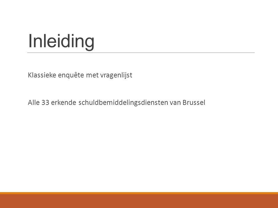 Inleiding Klassieke enquête met vragenlijst Alle 33 erkende schuldbemiddelingsdiensten van Brussel