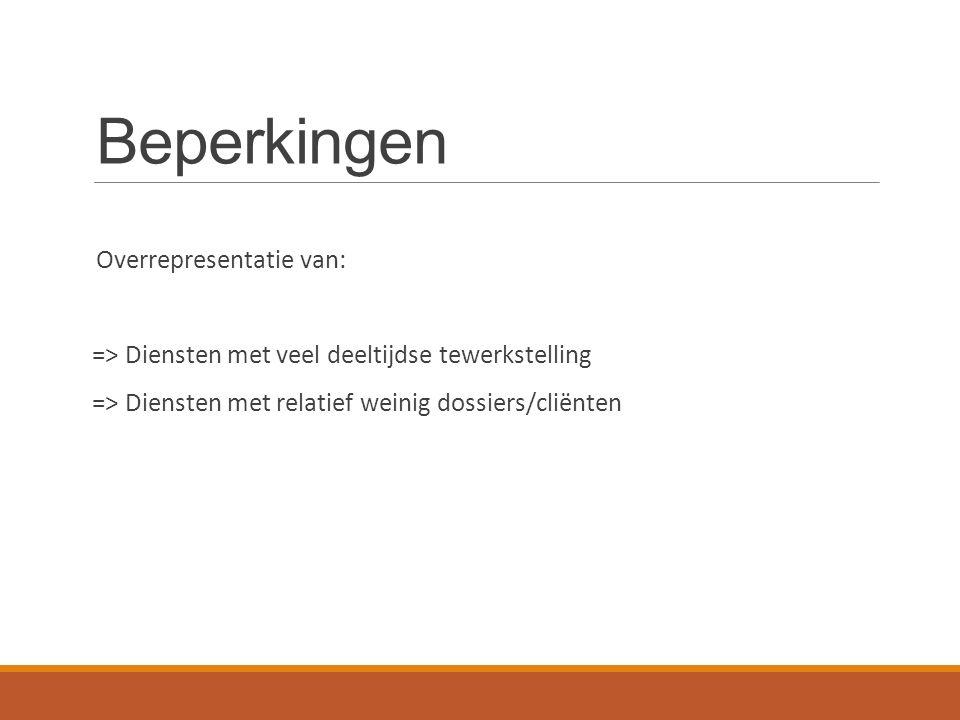 Beperkingen Overrepresentatie van: => Diensten met veel deeltijdse tewerkstelling => Diensten met relatief weinig dossiers/cliënten