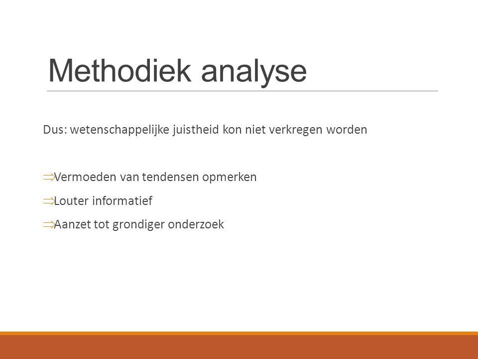 Methodiek analyse Dus: wetenschappelijke juistheid kon niet verkregen worden  Vermoeden van tendensen opmerken  Louter informatief  Aanzet tot grondiger onderzoek