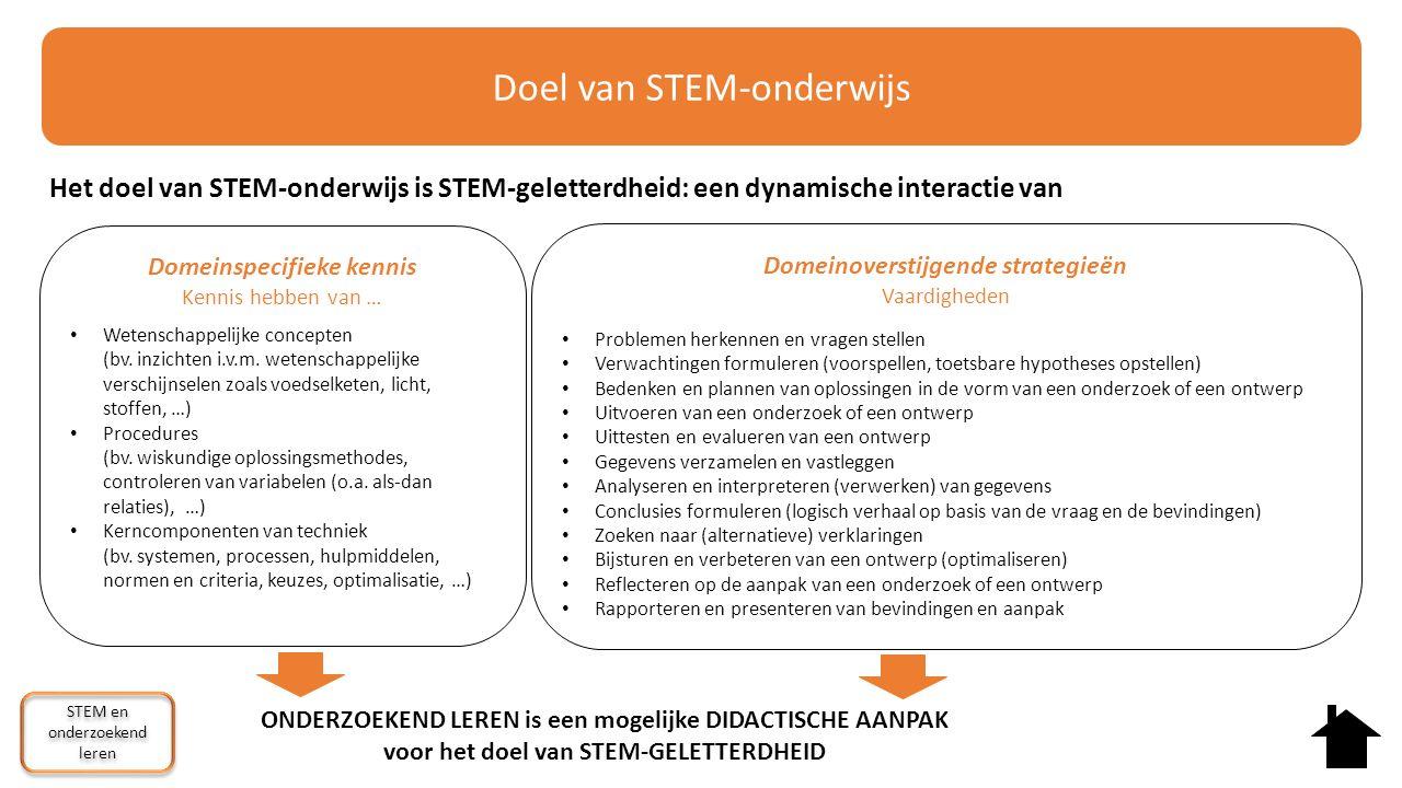 ONDERZOEKEND LEREN is een mogelijke DIDACTISCHE AANPAK voor het doel van STEM-GELETTERDHEID DOELEN Doel van STEM-onderwijs Het doel van STEM-onderwijs