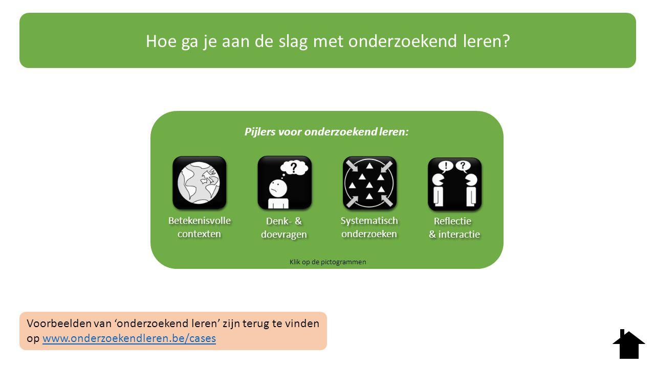 Hoe ga je aan de slag met onderzoekend leren? Voorbeelden van 'onderzoekend leren' zijn terug te vinden op www.onderzoekendleren.be/caseswww.onderzoek