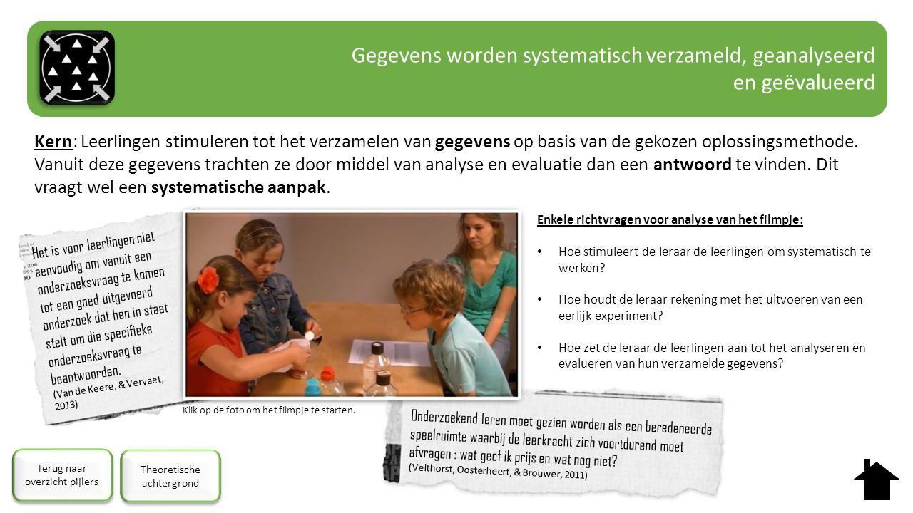 Kern: Leerlingen stimuleren tot het verzamelen van gegevens op basis van de gekozen oplossingsmethode. Vanuit deze gegevens trachten ze door middel va