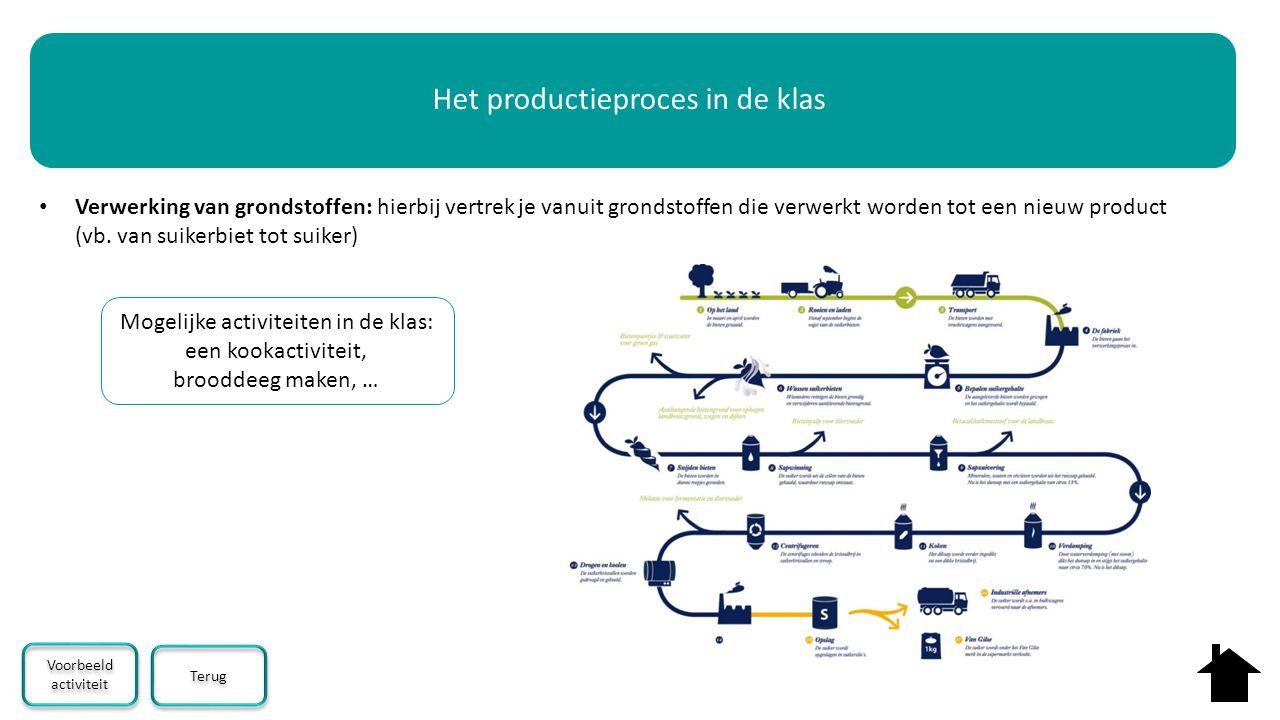 Verwerking van grondstoffen: hierbij vertrek je vanuit grondstoffen die verwerkt worden tot een nieuw product (vb. van suikerbiet tot suiker) Terug Mo