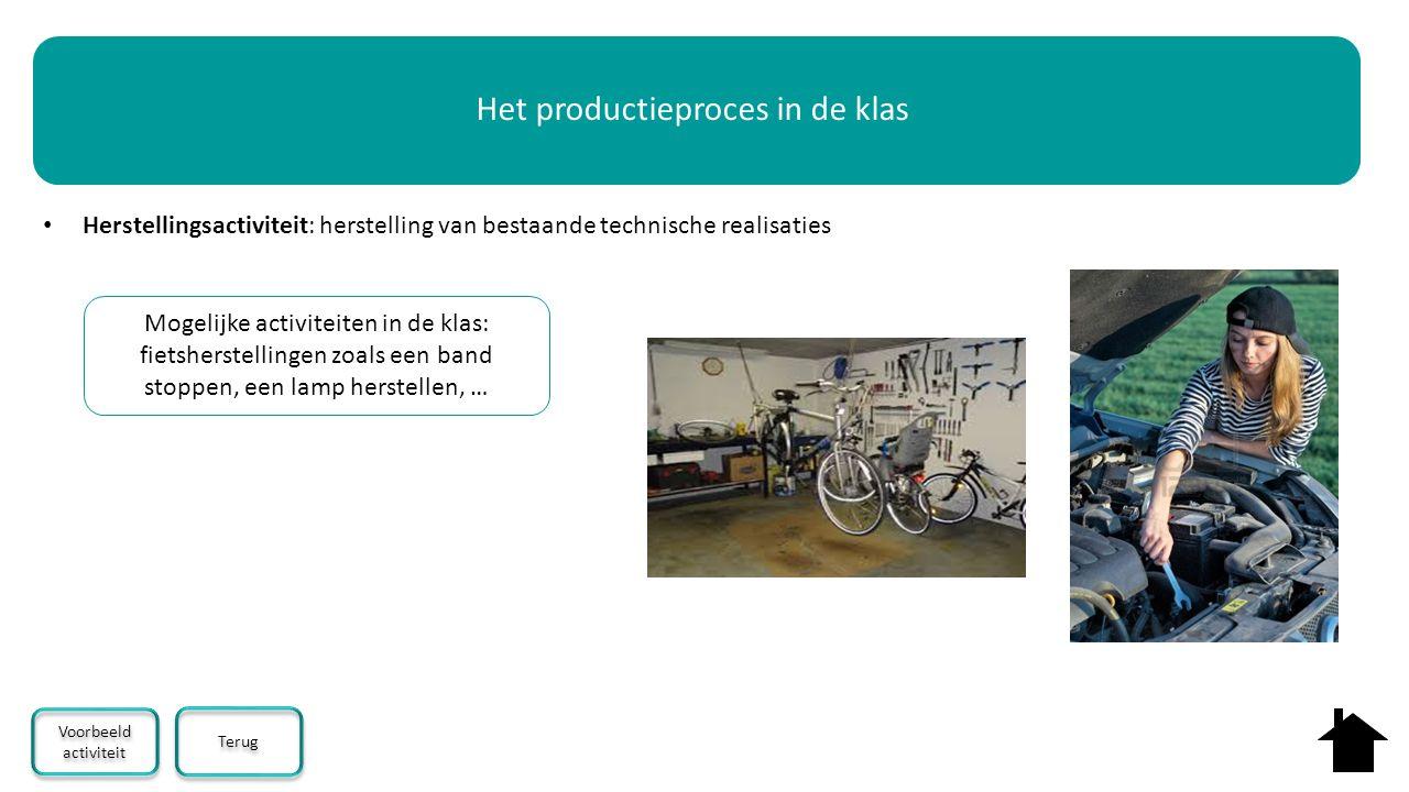 Herstellingsactiviteit: herstelling van bestaande technische realisaties Voorbeeld activiteit Voorbeeld activiteit Het productieproces in de klas Moge